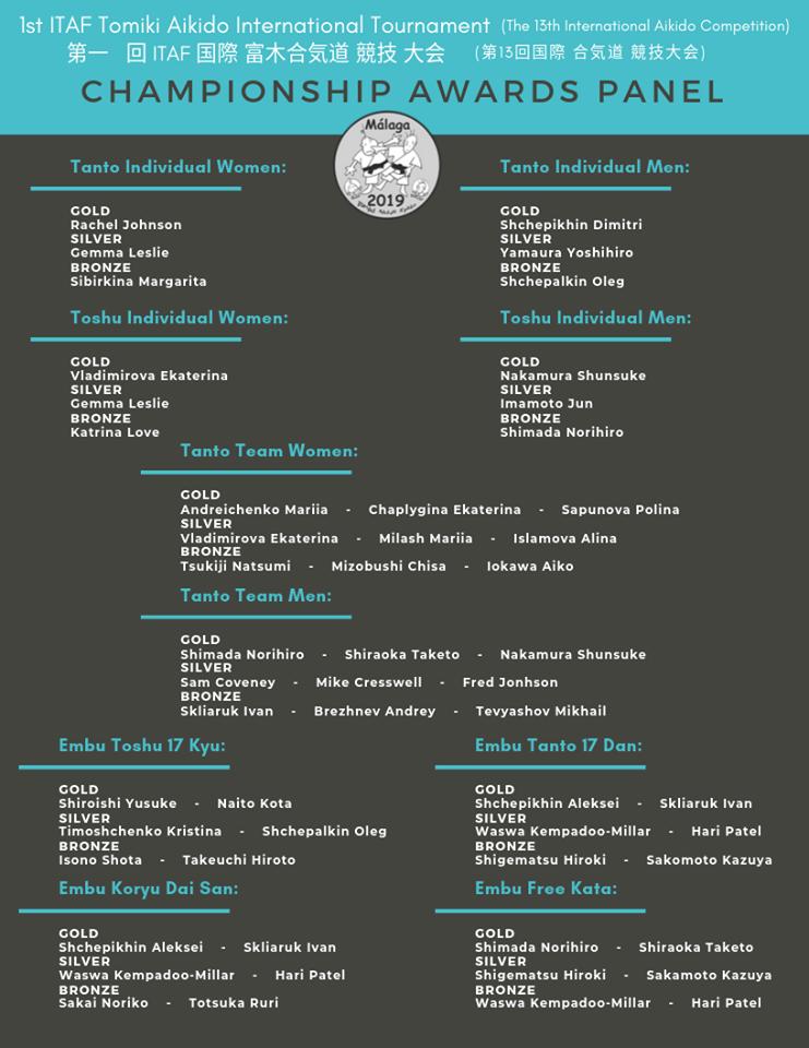Medallero-mundial-de-aikido-malaga-2019
