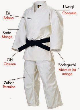 partes que compinen un keikogi o kimono aikido